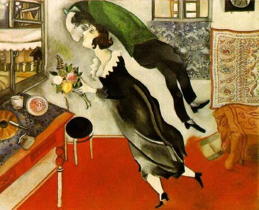 Chagall - Birthday